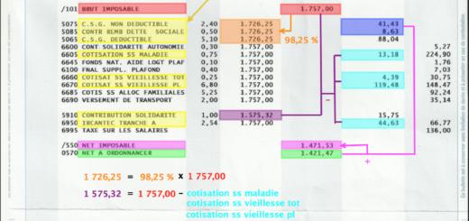 Exemple bulletin de paie jei - Plafond salaire imposable ...